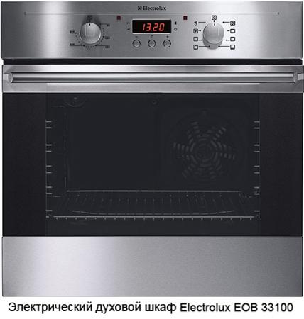 Духовой шкаф электролюкс или горение что лучше